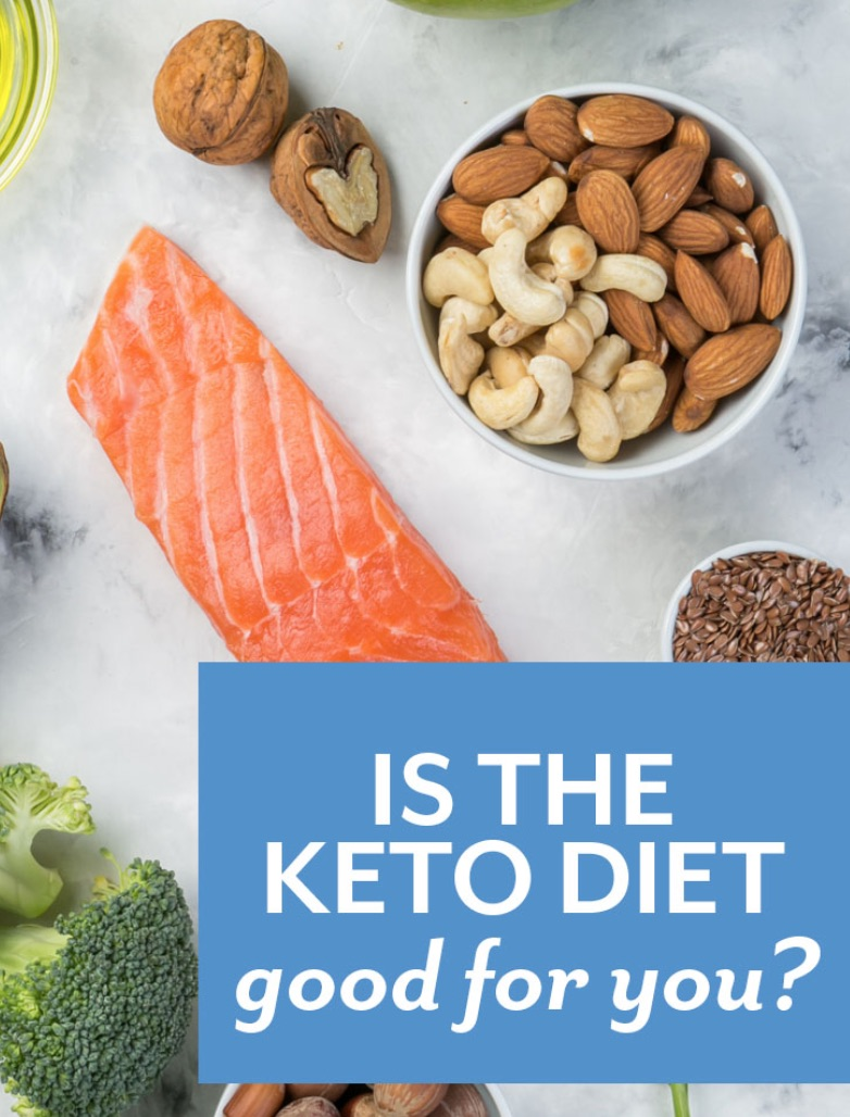 Buy New Plan Custom Keto Diet
